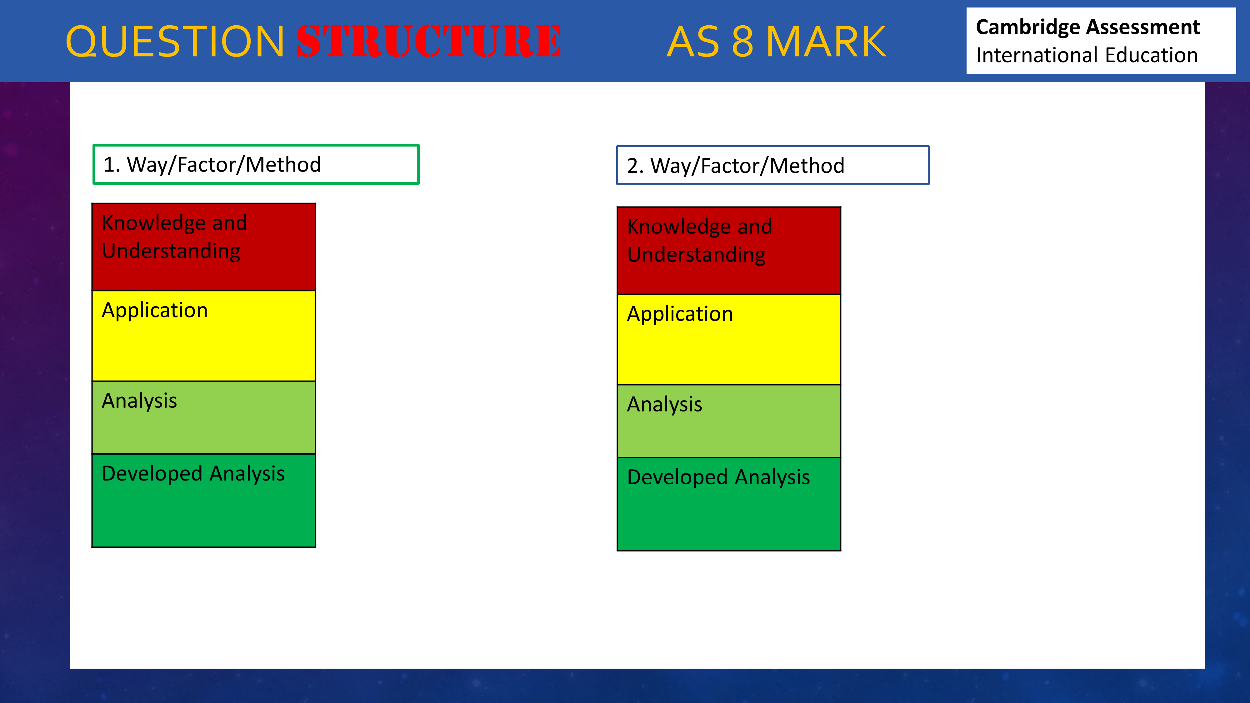Analysis 8 mark question structure