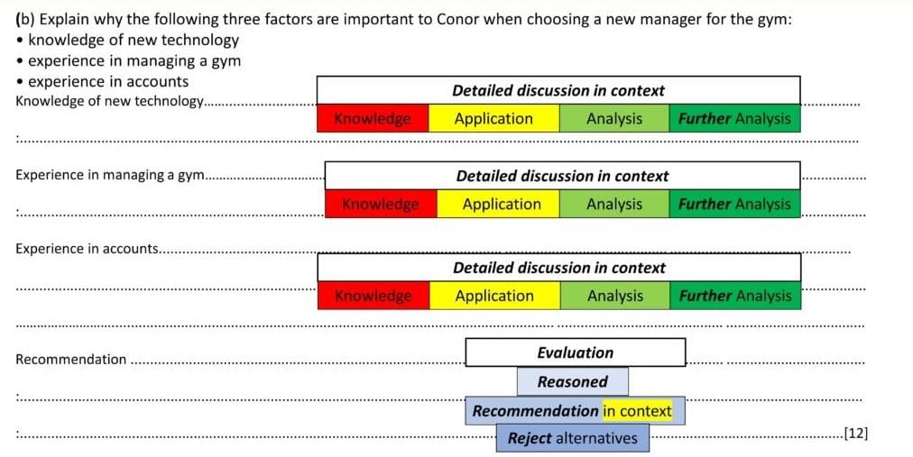 Evaluation Paper 2 structure  12 mark question IGCSE Business studies